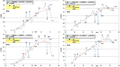 Correlations-codons-GC-PDRNA39-att.png
