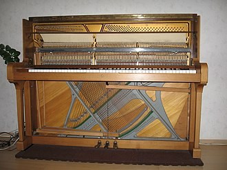 Polyphony and monophony in instruments - Each key on an acoustic piano is connected to its own hammer-and-string sound-producing mechanism.