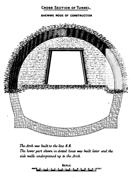 Cross section of tunnel (Walker 1888).png