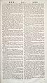 Cyclopaedia, Chambers - Volume 1 - 0080.jpg