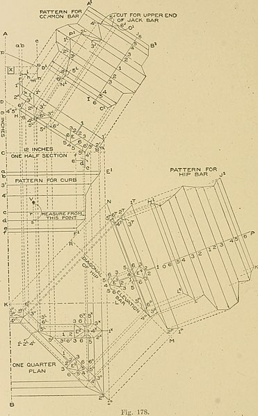 File:Cyclopedia of architecture, carpentry, and building - a general reference work (1907) (14761151216).jpg