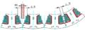 Darstellung des geöffneten Wickelraums für die Nadelwickeltechnik bei Zahnketten.png