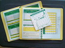 BSAC recreational dive tables printed on plastic card and ring-bound in booklet format