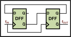 Phase-locked loop - An example digital divider (by 4) for use in the feedback path of a multiplying PLL