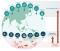 Drivers of change in marine ecosystems.png