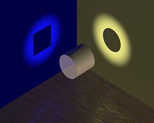 Dualidad onda corpúsculo