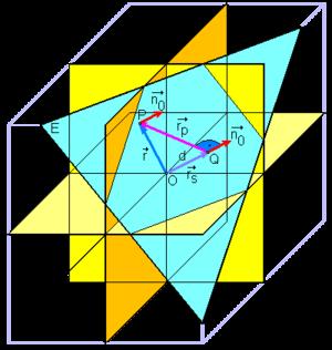 Hesse normal form