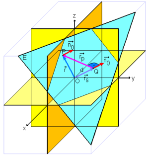 Hesse normal form - Image: Ebene Hessesche Normalform