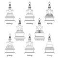 Eight Stupas of Tathagata.png