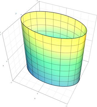 Ellipse - Image: Elliptic Cylinder Quadric
