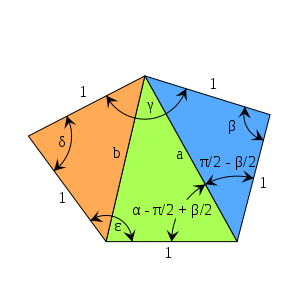 Equilateral pentagon - Equilateral Pentagon dissected into 3 triangles which helps to calculate the value of angle δ as a function of α and β.