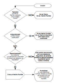 Concepto de derecho subjetivo pdf
