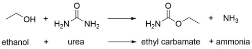 Ethanol urea reaction.tif