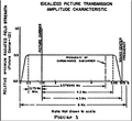 FCC-NTSC Idealized Picture Transmission Amplitude Characteristic.png
