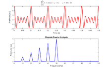 Fast Fourier transform - Wikipedia