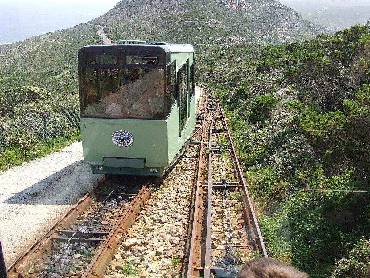 List Of Funicular Railways Wikipedia