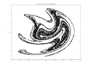 Poincaré map - A two dimensional Poincaré section of the forced Duffing equation