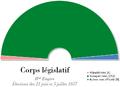 France Corps legislatif 1857.png