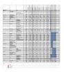 Gantt Chart - Team Esté 2013.pdf