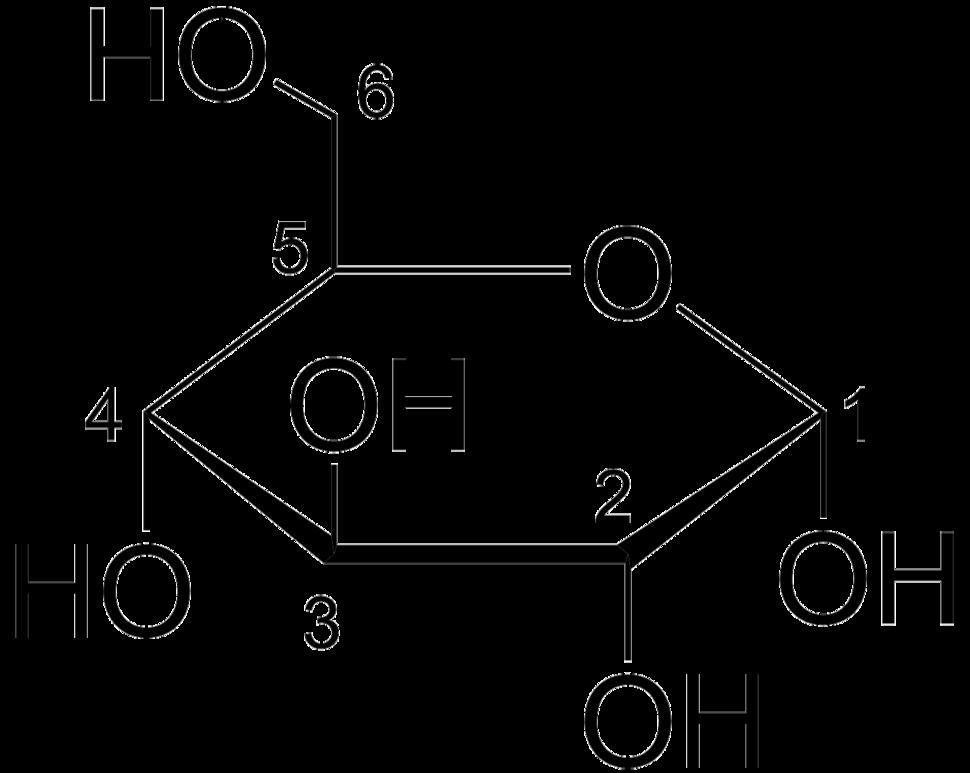 Schéma molekuly glukózy