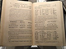 Photography of an old open book, its pages yellow-brown, showing some hieroglyphs and a text explaining how to translate them.