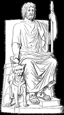 Demetra vikipedija