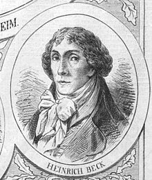 Heinrich Beck, actor and platwright (Source: Wikimedia)