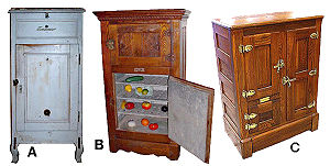 Icebox - A. old Norwegian icebox. The ice was placed in the drawer above the door. B. Typical Victorian icebox highboy model. The model is made out as a fine piece of oak furniture with tin or zinc shelving and door lining. C. An oak cabinet icebox that would be found in well-to-do homes. There are fancy hardware and latches. Ice goes in the left upper door. This model probably has a pull-out drip tray.