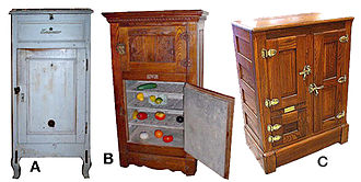 Icebox - A. Norwegian icebox. The ice was placed in the drawer at top. B. Typical Victorian icebox, of oak with tin or zinc shelving and door lining. C. An oak cabinet icebox that would be found in well-to-do homes.
