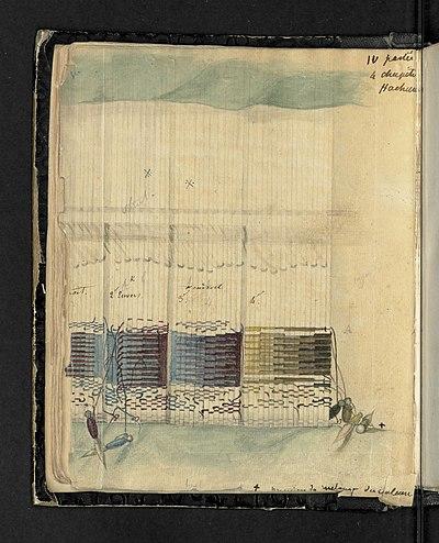 Illustration 6 extraite du Manuel sur l'art de la tapisserie par Mr Deyrolle, ancien chef d'atelier aux Gobelins.jpg