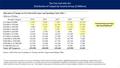 JCT Distribution Table - Conf Version v2.png