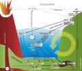 Koolstofkringloop.png