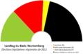 Landtag Bade-Wurtemberg 2011.png