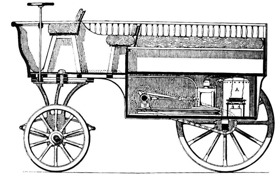Lenoir Hippomobile