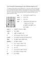Les formules harmoniques des schémas majeurs et mineurs no2.pdf