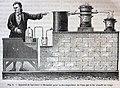 """Les merveilles de l'industrie, 1873 """"Appareil de Lavoisier et Meusnier pour la décomposition de l'eau par la fer chauffé au rouge"""". (4840060475).jpg"""