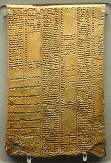 220px-Library_of_Ashurbanipal_synonym_list_tablet.jpg