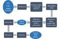 MOX výroba zjednodušené.png