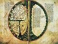 Mapa-mundi do Liber Floridus de Lambert of Saint-Omer (c. 1120).jpg