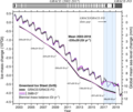 Mass changes of the Greenland Ice Sheet between 2002 and 2019.webp