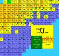 Mass excess U-238 01.png