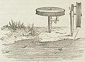 Montpetit - Poissons d'eau douce du Canada, 1897 (page 416 crop) fig 118.jpg