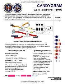 NSA CANDYGRAM