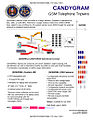 NSA CANDYGRAM.jpg