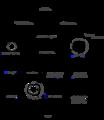 Nelikulmioiden luokittelua.png
