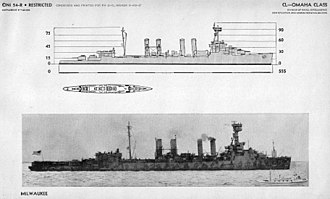 USS Milwaukee (CL-5) - Right elevation drawing and photo of Milwaukee
