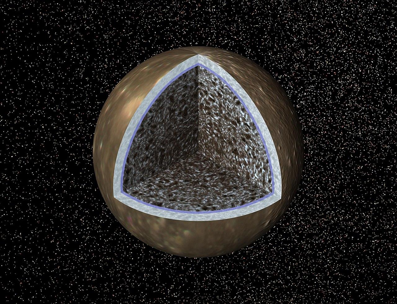 Confirmation: Océan salé sous la surface de Ganymède. 1280px-PIA01478_Interior_of_Callisto
