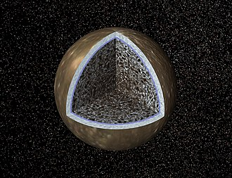 Callisto (moon) - Model of Callisto's internal structure showing a surface ice layer, a possible liquid water layer, and an ice–rock interior