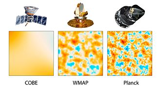 Planck (spacecraft) - Comparison of CMB results from COBE, WMAP and Planck