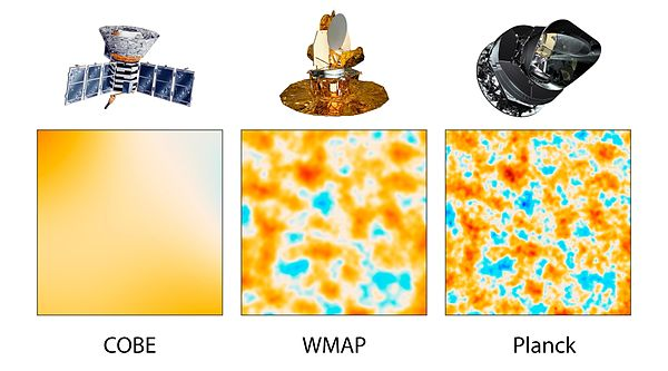 Comparison of CMB results from COBE, WMAP and Planck - March 21, 2013. PIA16874-CobeWmapPlanckComparison-20130321.jpg